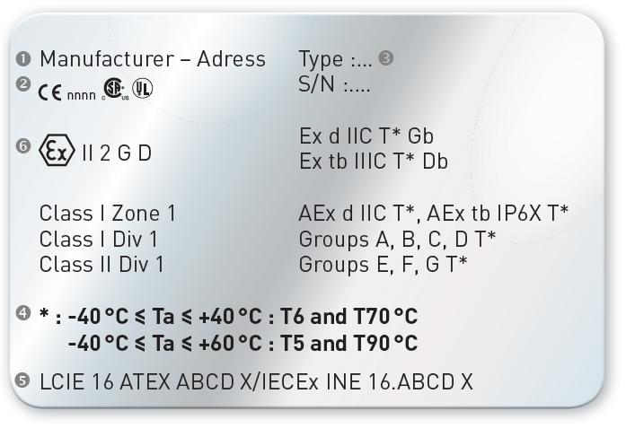 Standards and regulations - Ex Zones - ATEX/IECEx