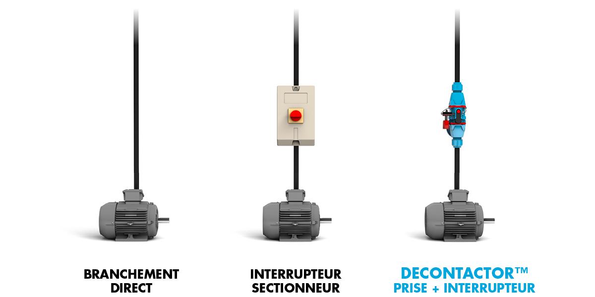 Connexion moteur - MARECHAL ELECTRIC